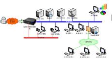 客服呼叫中心系統